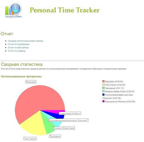 Учет времени с True Time Tracker