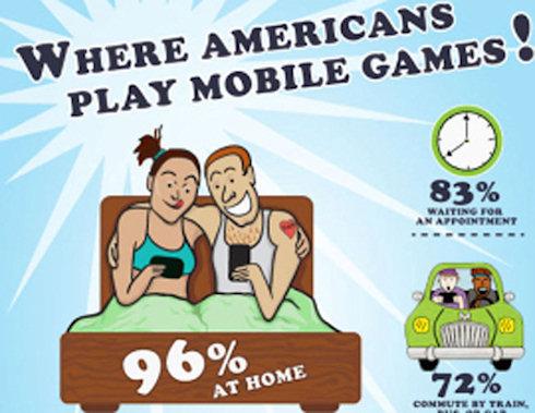 Американцы предпочитают играть лёжа