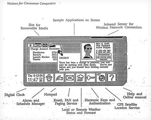 Первый сенсорный смартфон был создан в Microsoft