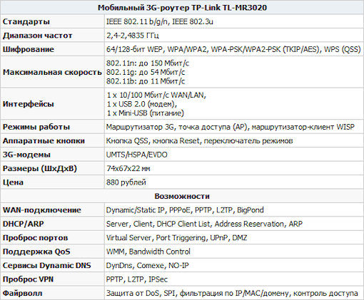 TP-Link TL-MR3020 — мобильный 3G-роутер