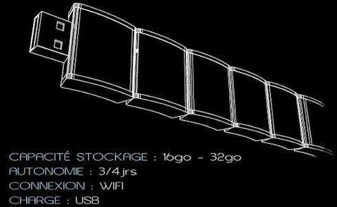 Многофункциональный USB-браслет