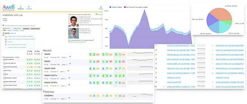 Коммерческие проекты в интернете и их реализация с помощью AWEB