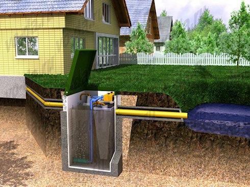 Экологически чистое жилище