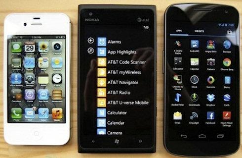 Windows Phone демонстрирует уверенный рост