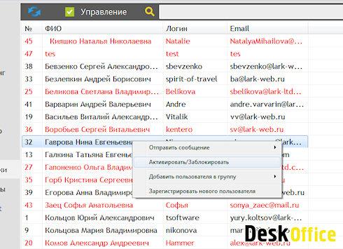 Что такое «DeskOffice» и как с её помощью увеличить эффективность своей работы