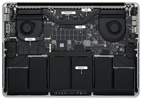 Новые MacBook Pro с дисплеем Retina
