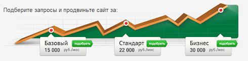 Продвижение сайтов от MegaGroup: всегда в ТОПе!