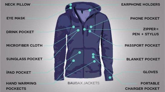 Куртка для путешествия собрала на Kickstarter  млн