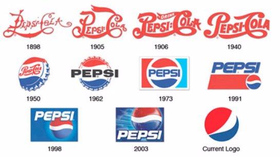 Обновление бренда предприятия: дайте вашему бизнесу вторую жизнь!