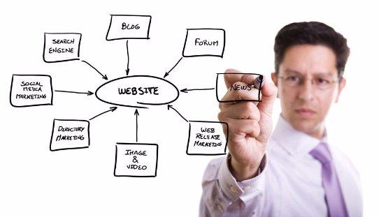 Основные моменты разработки сайта