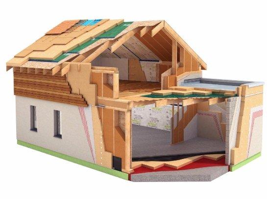 Лучшие материалы для сбережения тепла вашего дома