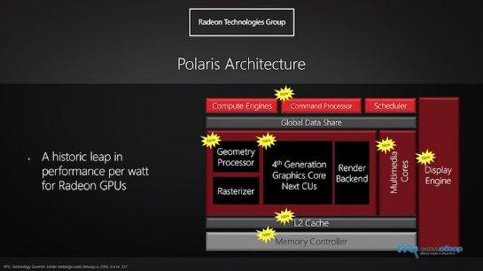 AMD готовят видеокарты Polaris