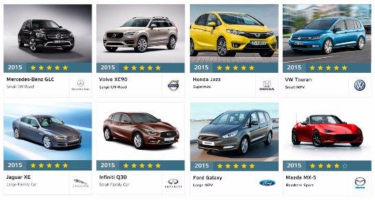 Самые безопасные автомобили 2015 года