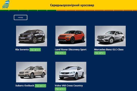 Кто победит в классе среднеразмерных кроссоверов «Автомобиля 2016 года в Украине»?