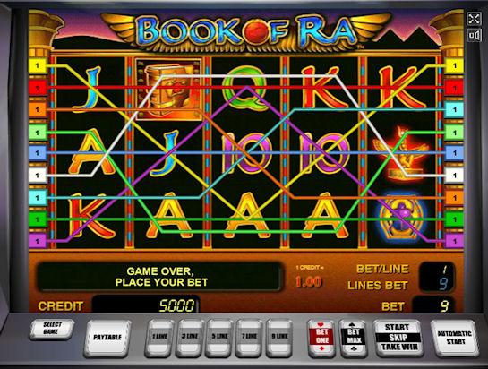Игровые автоматы как основной вид онлайн развлечений