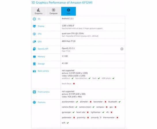 В сети появились данные о новом планшете Amazon Fire HD 8