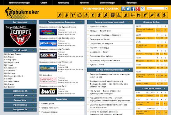 Азартные развлечения: ставки на спортивные события на топбукмекер