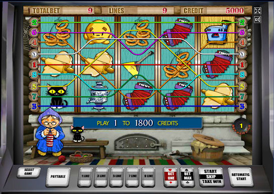 Игровые автоматы и их разновидности