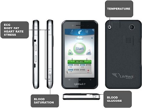 Смартфон LifeWatch V поможет не болеть
