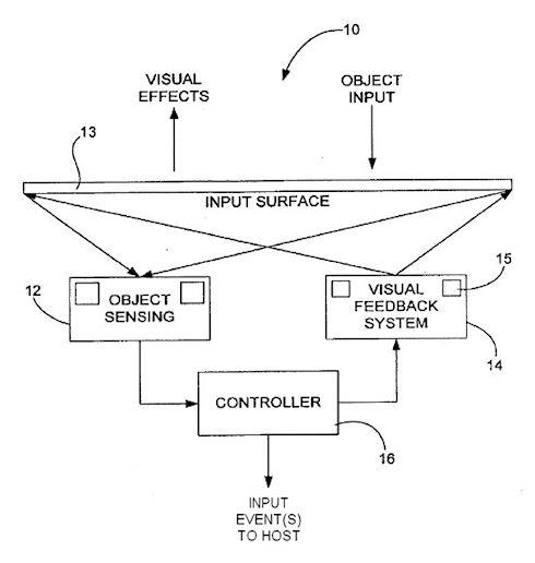 Динамическая подсветка появится в ноутбуках Apple