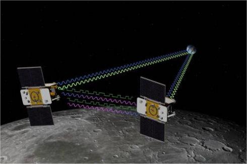 Спутники Ebb и Flow проведут дополнительные исследования Луны