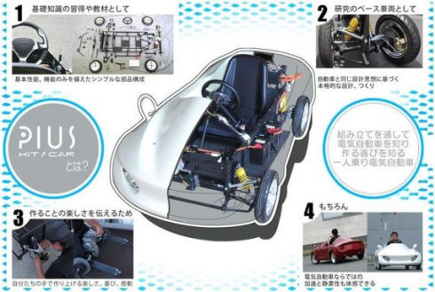 Электрокар-конструктор Modi-Corp