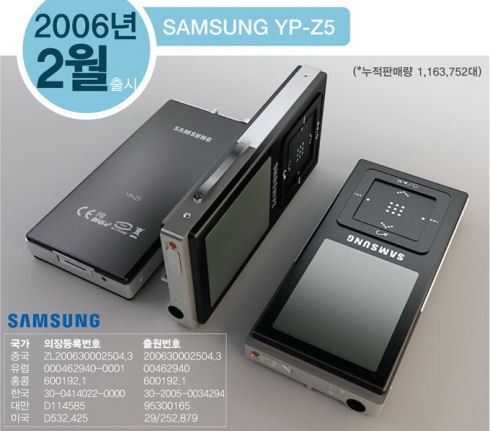 Samsung показала откуда Apple