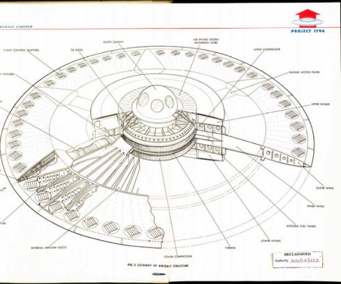 Летающая тарелка создавалась в США в 1956 году