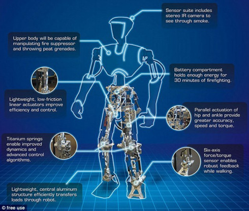 C-3PO стал прототипом робота-пожарного