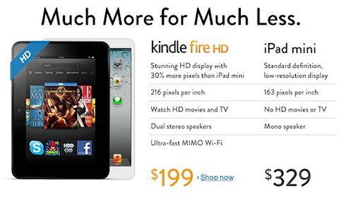 Kindle Fire HD против iPad mini