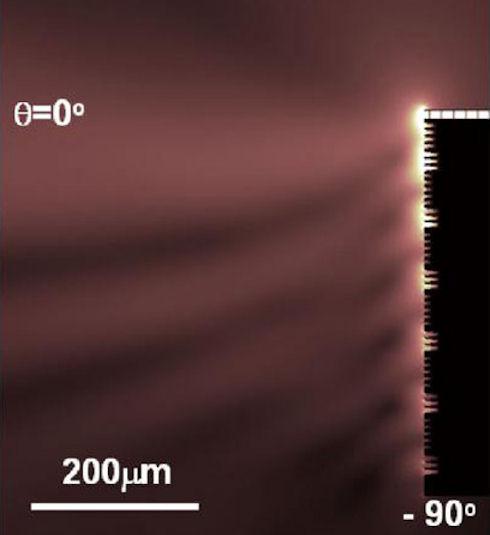Терагерцовые лазеры могут стать грозой террористов