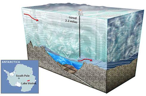 Получены первые пробы льда с подледного озера Восток