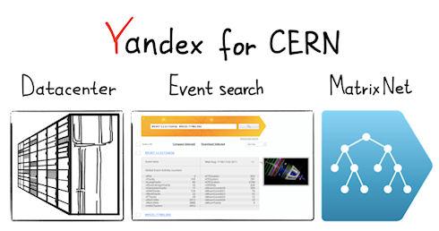 Яндекс объявляет о партнерстве с ЦЕРНом