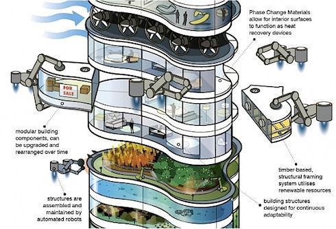 Заботливый небоскреб – жилище будущего