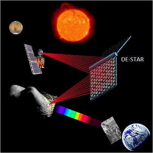 Ученые предлагают сбивать метеориты лазером