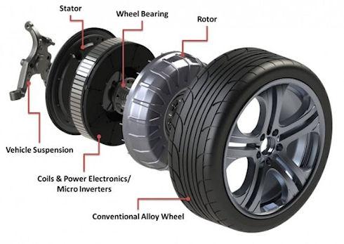 Protean Electric представила эффективный двигатель-колесо