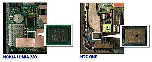 Nokia снимает свои претензии к HTC