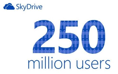 Аудитория SkyDrive достигла 250 млн пользователей