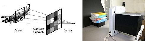 В США изобретена безлинзовая камера