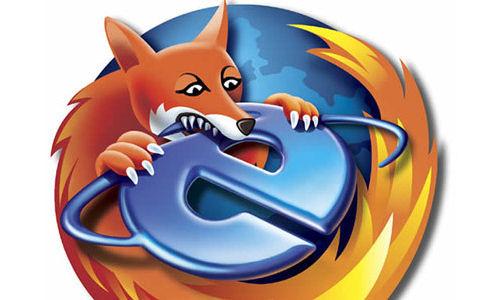 Internet Explorer остается самым популярным браузером в мире