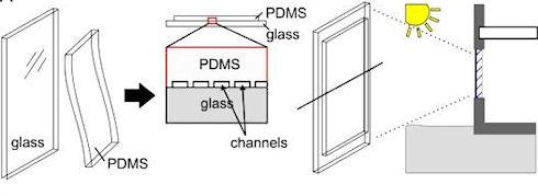 Новое стекло регулирует температуру в доме