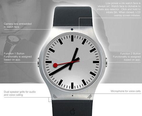 Концепт умных часов iWatch