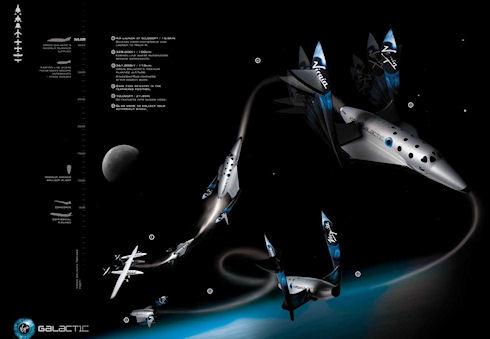 Virgin Galactic приглашает в космос