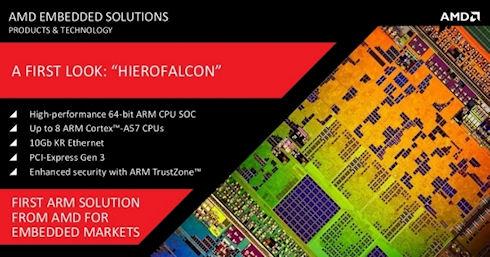AMD начнет серийный выпуск процессоров ARM в 2014 году