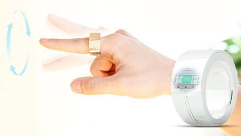 «Ring» - кольцо  с большими возможностями