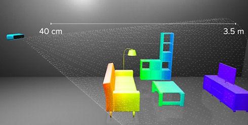Occipital – компактный 3D-сканер для iOS-гаджетов