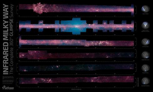 Создана первая панорамная карта галактики Млечный путь
