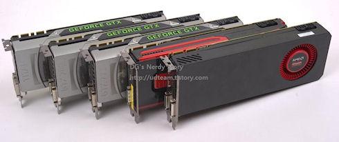 Новая видеокарта от AMD обошла в тестах NVidia GeForce GTX Titan