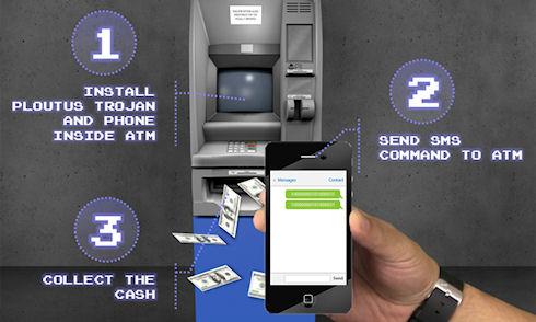Банкоматы на Windows XP можно взломать с помощью SMS