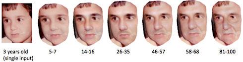 Создана система-имитатор старения человека